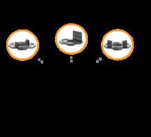 Eurotec Baukastensystem